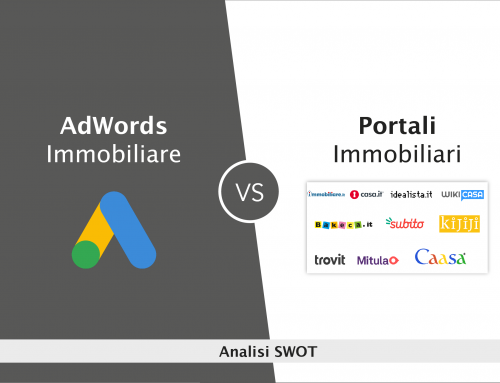 Adwords immobiliare vs portali immobiliari: un'applicazione dell'analisi swot